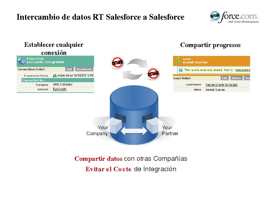 Esaú Alonso Elizo, director de Sector Público de Salesforce.